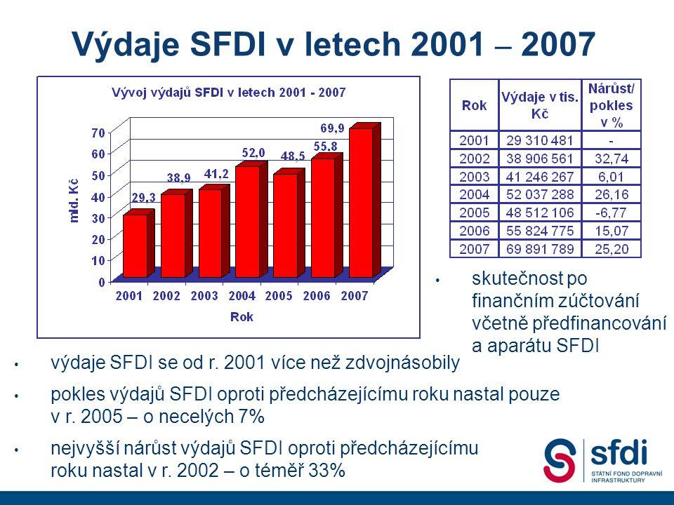 Výdaje SFDI v letech 2001 – 2007 výdaje SFDI se od r.