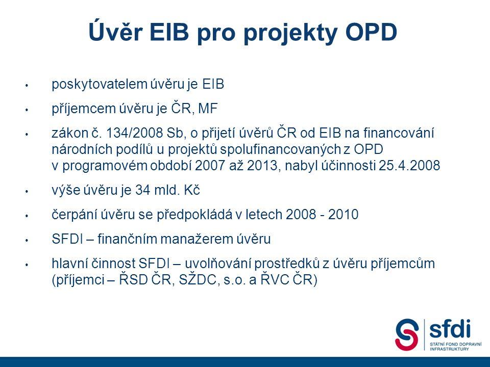 Úvěr EIB pro projekty OPD poskytovatelem úvěru je EIB příjemcem úvěru je ČR, MF zákon č.