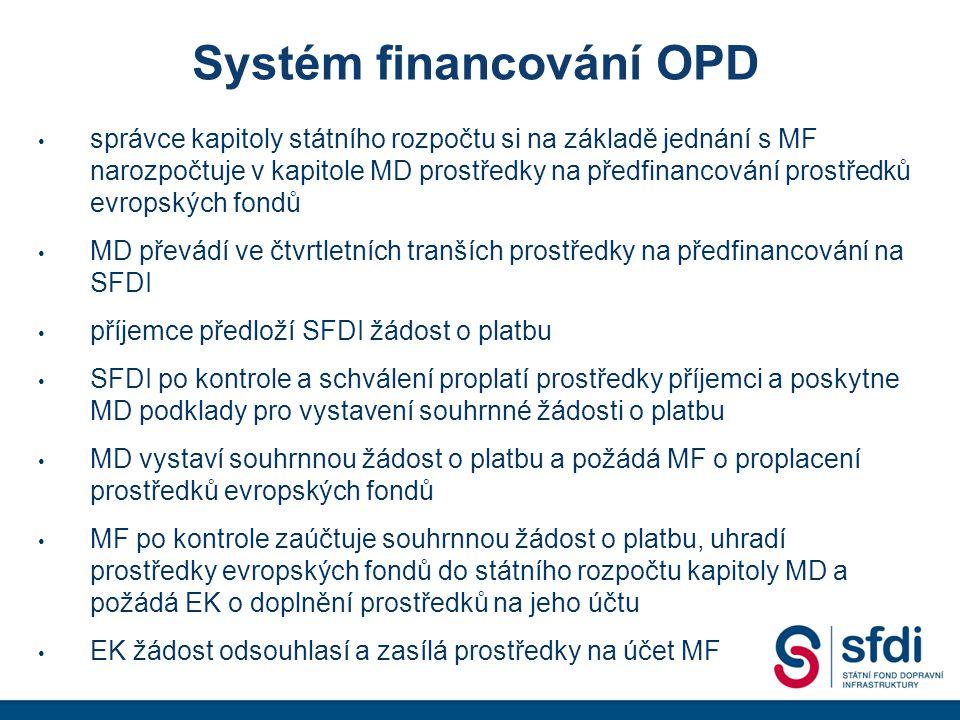 Systém financování OPD správce kapitoly státního rozpočtu si na základě jednání s MF narozpočtuje v kapitole MD prostředky na předfinancování prostředků evropských fondů MD převádí ve čtvrtletních tranších prostředky na předfinancování na SFDI příjemce předloží SFDI žádost o platbu SFDI po kontrole a schválení proplatí prostředky příjemci a poskytne MD podklady pro vystavení souhrnné žádosti o platbu MD vystaví souhrnnou žádost o platbu a požádá MF o proplacení prostředků evropských fondů MF po kontrole zaúčtuje souhrnnou žádost o platbu, uhradí prostředky evropských fondů do státního rozpočtu kapitoly MD a požádá EK o doplnění prostředků na jeho účtu EK žádost odsouhlasí a zasílá prostředky na účet MF