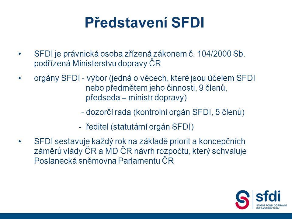 Představení SFDI SFDI je právnická osoba zřízená zákonem č.