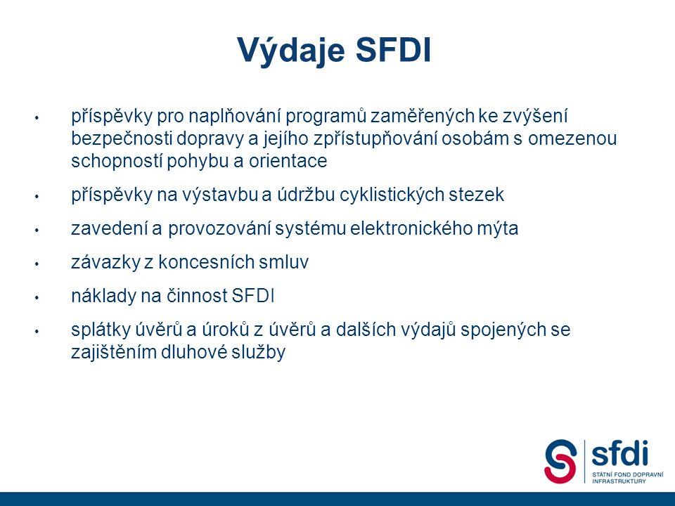 Výdaje SFDI příspěvky pro naplňování programů zaměřených ke zvýšení bezpečnosti dopravy a jejího zpřístupňování osobám s omezenou schopností pohybu a orientace příspěvky na výstavbu a údržbu cyklistických stezek zavedení a provozování systému elektronického mýta závazky z koncesních smluv náklady na činnost SFDI splátky úvěrů a úroků z úvěrů a dalších výdajů spojených se zajištěním dluhové služby