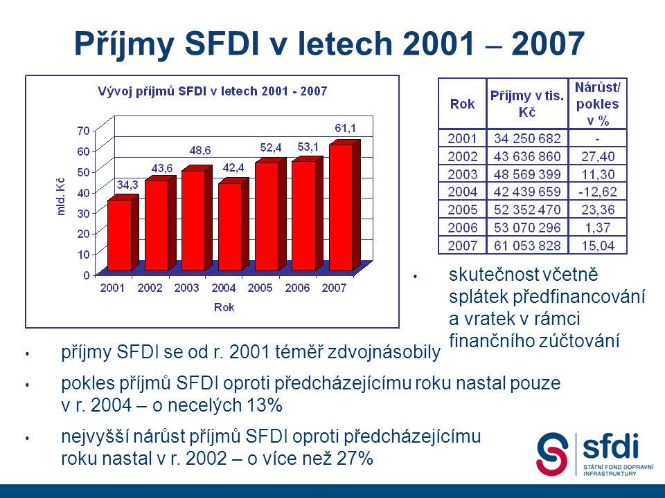 Příjmy SFDI v letech 2001 – 2007 příjmy SFDI se od r.