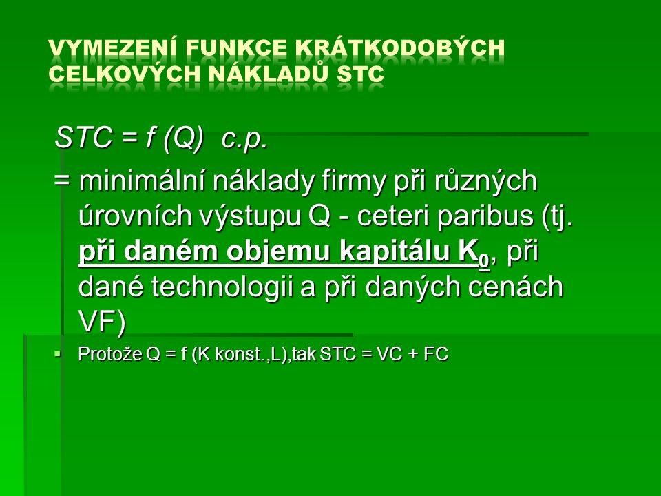STC = f (Q) c.p. = minimální náklady firmy při různých úrovních výstupu Q - ceteri paribus (tj.