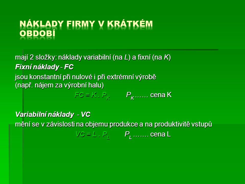 mají 2 složky: náklady variabilní (na L) a fixní (na K) Fixní náklady - FC jsou konstantní při nulové i při extrémní výrobě (např.