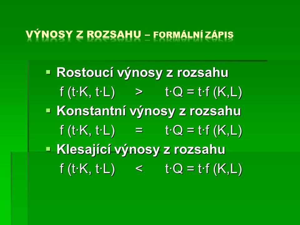  Rostoucí výnosy z rozsahu f (t∙K, t∙L) > t∙Q = t∙f (K,L) f (t∙K, t∙L) > t∙Q = t∙f (K,L)  Konstantní výnosy z rozsahu f (t∙K, t∙L) = t∙Q = t∙f (K,L) f (t∙K, t∙L) = t∙Q = t∙f (K,L)  Klesající výnosy z rozsahu f (t∙K, t∙L) < t∙Q = t∙f (K,L) f (t∙K, t∙L) < t∙Q = t∙f (K,L)
