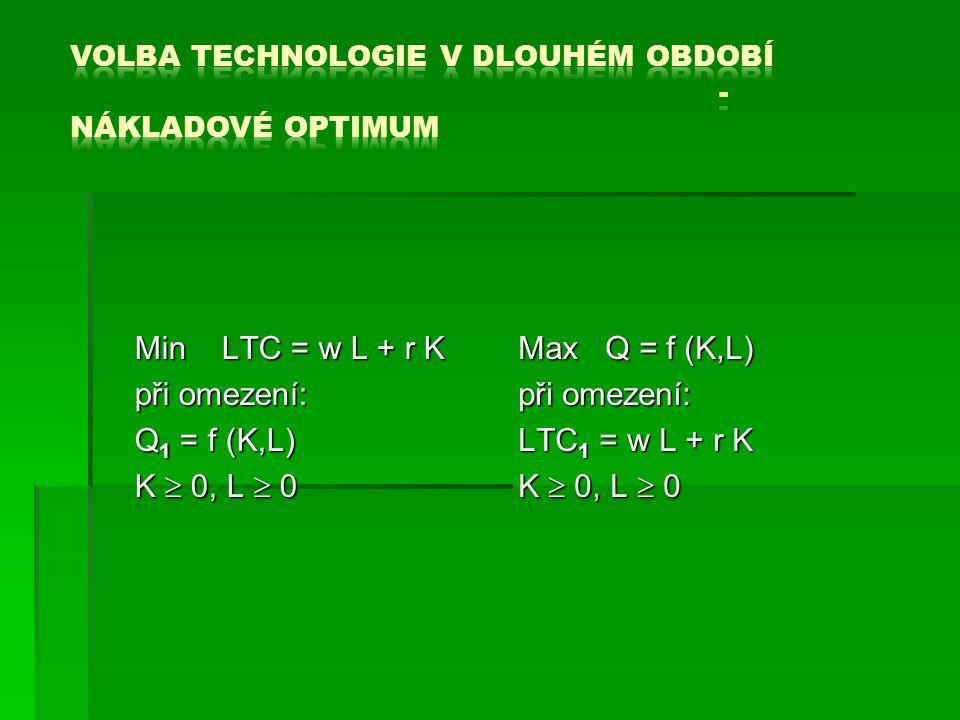 Min LTC = w L + r K při omezení: Q 1 = f (K,L) K  0, L  0 Max Q = f (K,L) při omezení: LTC 1 = w L + r K K  0, L  0