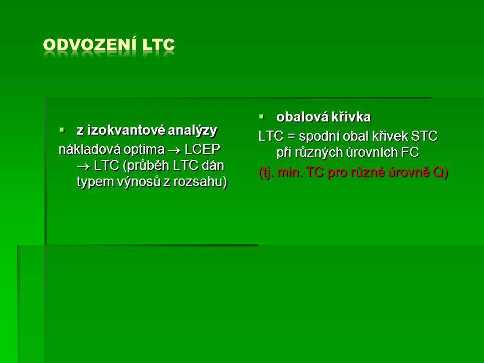  z izokvantové analýzy nákladová optima  LCEP  LTC (průběh LTC dán typem výnosů z rozsahu)  obalová křivka LTC = spodní obal křivek STC při různých úrovních FC (tj.