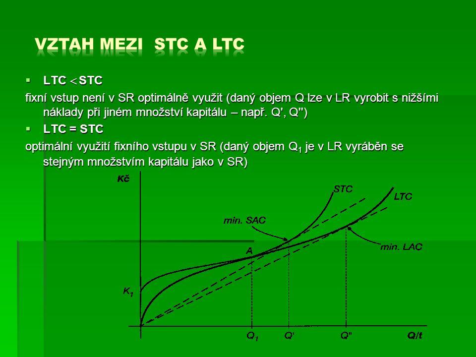  LTC  STC fixní vstup není v SR optimálně využit (daný objem Q lze v LR vyrobit s nižšími náklady při jiném množství kapitálu – např.