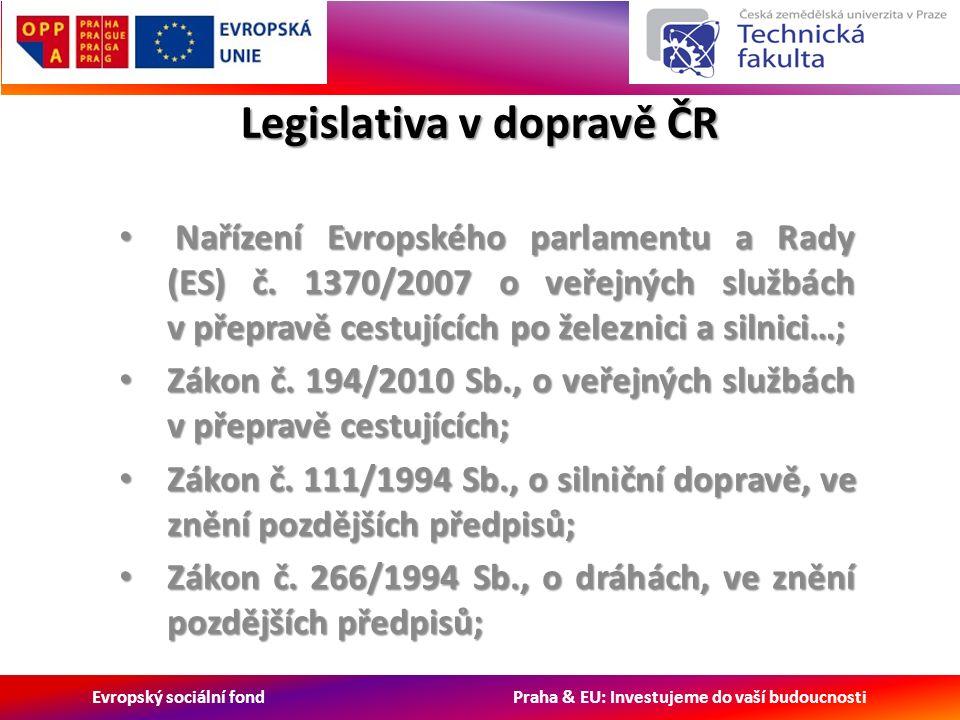 Evropský sociální fond Praha & EU: Investujeme do vaší budoucnosti Legislativa v dopravě ČR Zákon č.