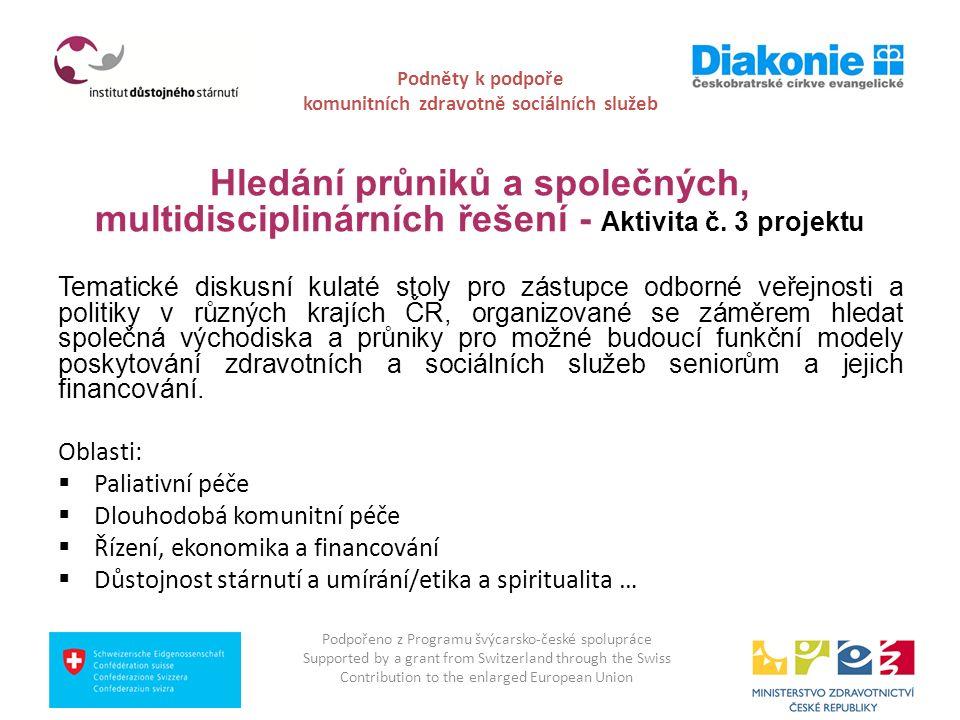 Podněty k podpoře komunitních zdravotně sociálních služeb Hledání průniků a společných, multidisciplinárních řešení - Aktivita č. 3 projektu Tematické