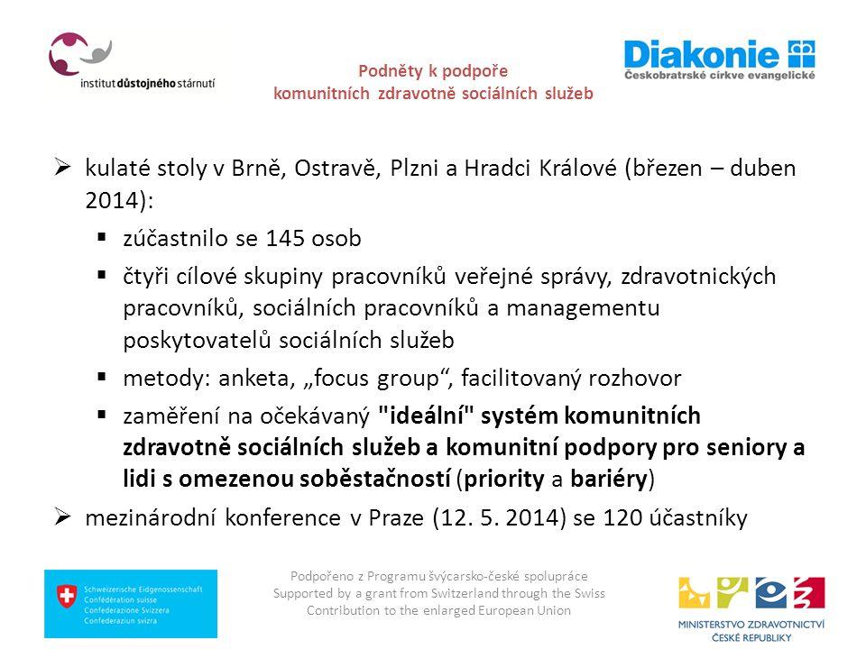 Podněty k podpoře komunitních zdravotně sociálních služeb  kulaté stoly v Brně, Ostravě, Plzni a Hradci Králové (březen – duben 2014):  zúčastnilo s