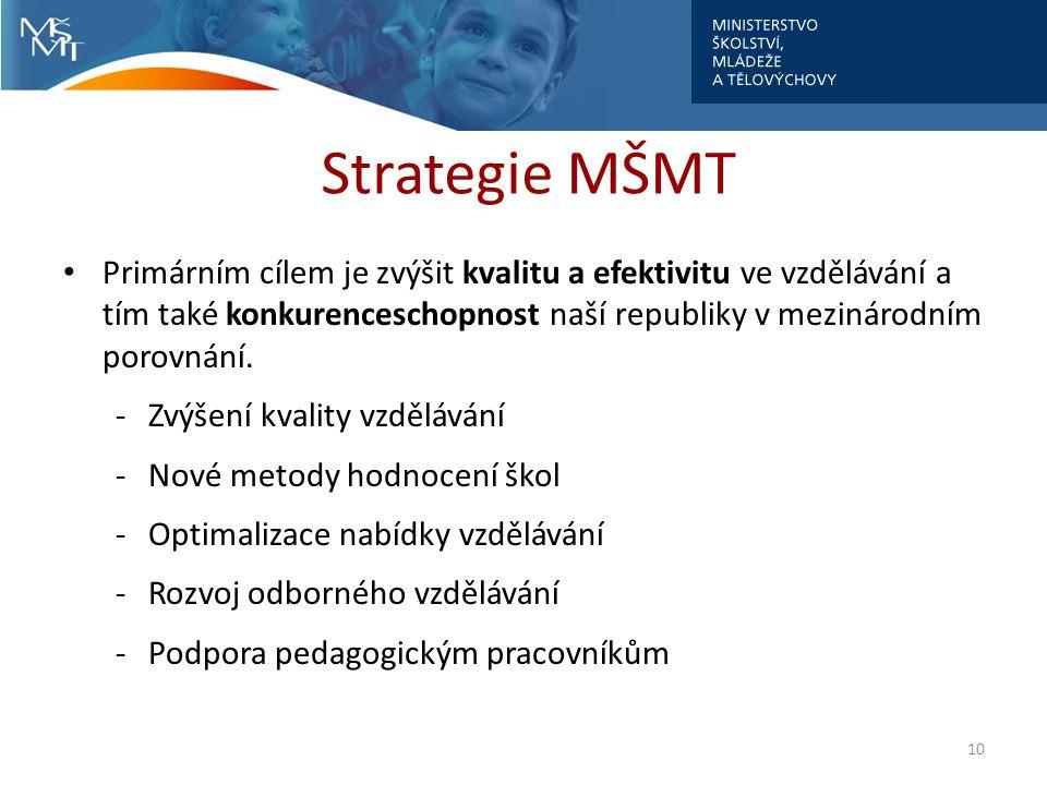 Strategie MŠMT Primárním cílem je zvýšit kvalitu a efektivitu ve vzdělávání a tím také konkurenceschopnost naší republiky v mezinárodním porovnání.