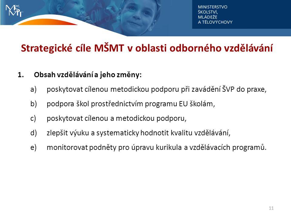 Strategické cíle MŠMT v oblasti odborného vzdělávání 1.Obsah vzdělávání a jeho změny: a)poskytovat cílenou metodickou podporu při zavádění ŠVP do praxe, b)podpora škol prostřednictvím programu EU školám, c)poskytovat cílenou a metodickou podporu, d)zlepšit výuku a systematicky hodnotit kvalitu vzdělávání, e)monitorovat podněty pro úpravu kurikula a vzdělávacích programů.