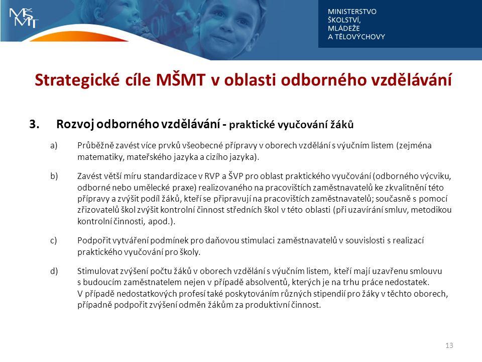 Strategické cíle MŠMT v oblasti odborného vzdělávání 3.