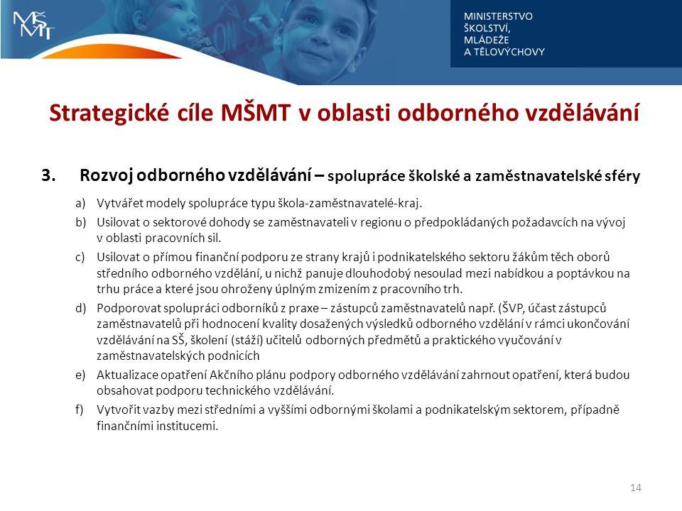 Strategické cíle MŠMT v oblasti odborného vzdělávání 3.Rozvoj odborného vzdělávání – spolupráce školské a zaměstnavatelské sféry a)Vytvářet modely spolupráce typu škola-zaměstnavatelé-kraj.