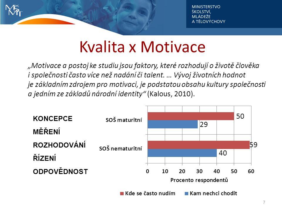 """Kvalita x Motivace """"Motivace a postoj ke studiu jsou faktory, které rozhodují o životě člověka i společnosti často více než nadání či talent."""