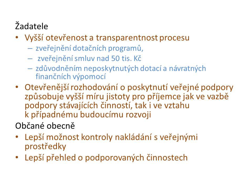 Žadatele Vyšší otevřenost a transparentnost procesu – zveřejnění dotačních programů, – zveřejnění smluv nad 50 tis.