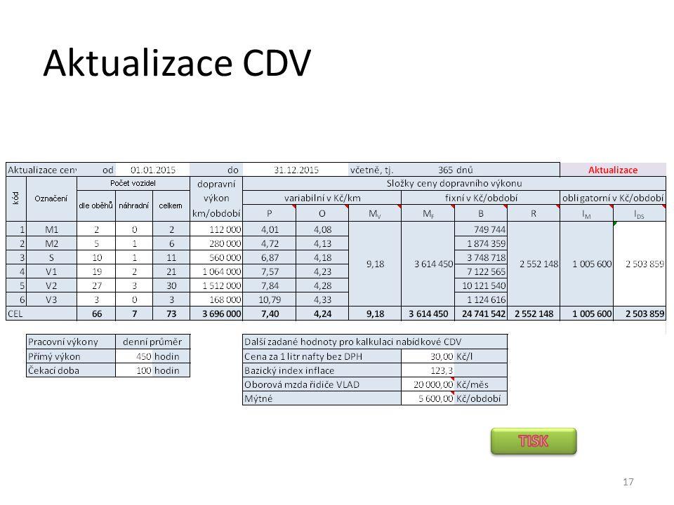 Aktualizace CDV 17