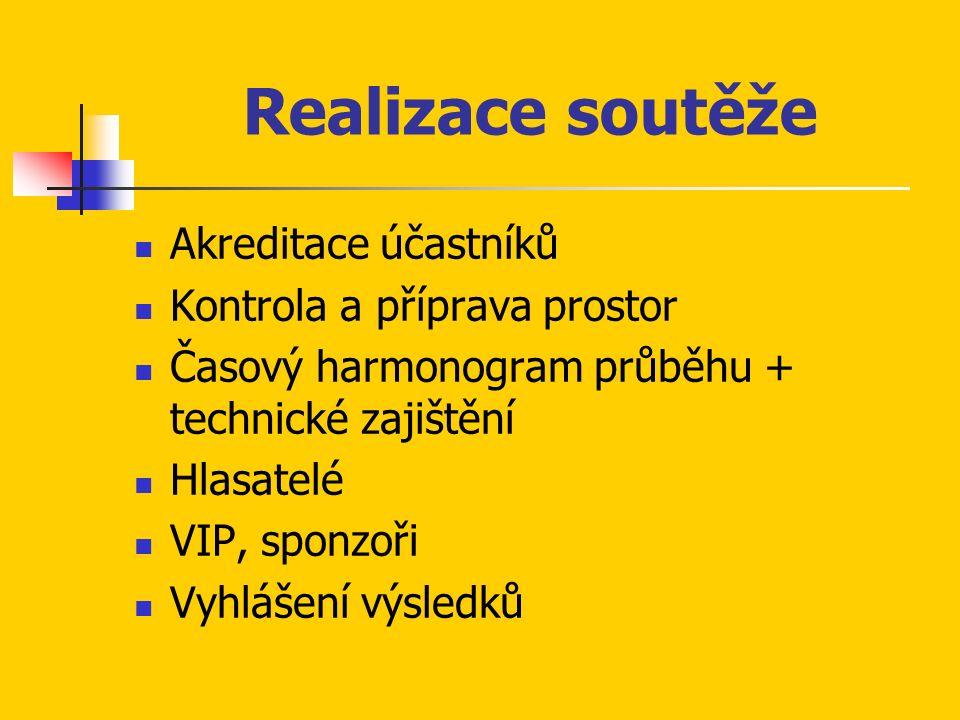 Realizace soutěže Akreditace účastníků Kontrola a příprava prostor Časový harmonogram průběhu + technické zajištění Hlasatelé VIP, sponzoři Vyhlášení výsledků