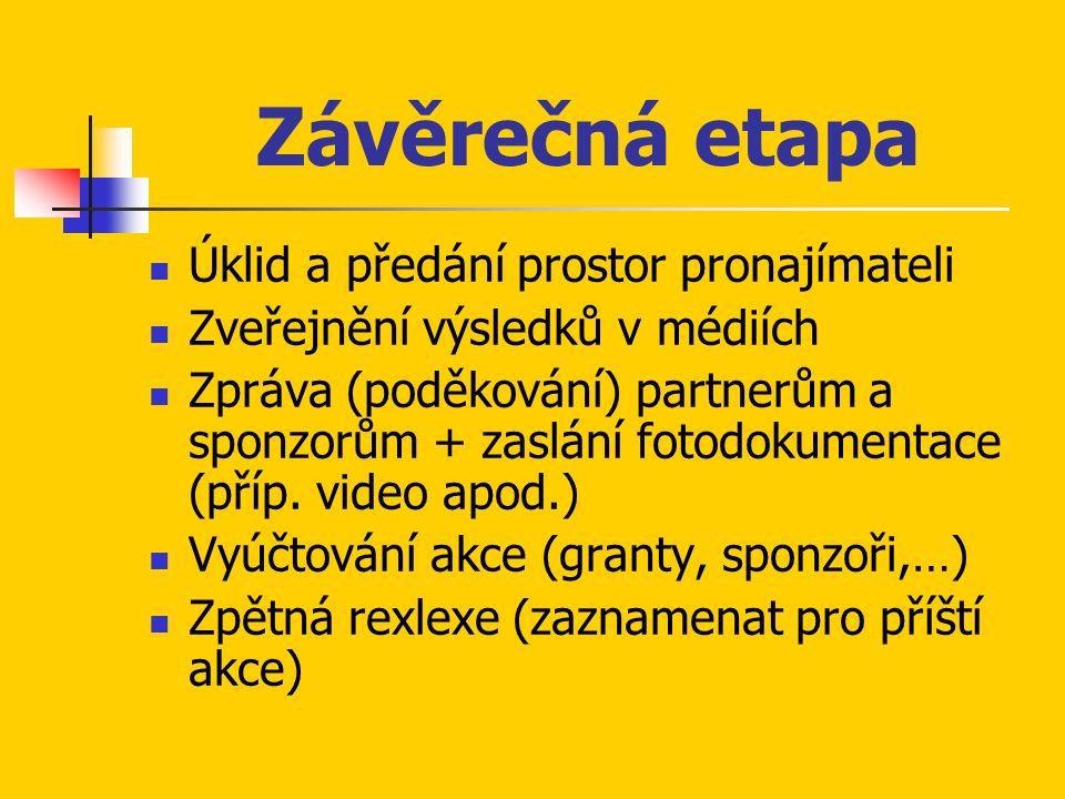 Závěrečná etapa Úklid a předání prostor pronajímateli Zveřejnění výsledků v médiích Zpráva (poděkování) partnerům a sponzorům + zaslání fotodokumentace (příp.