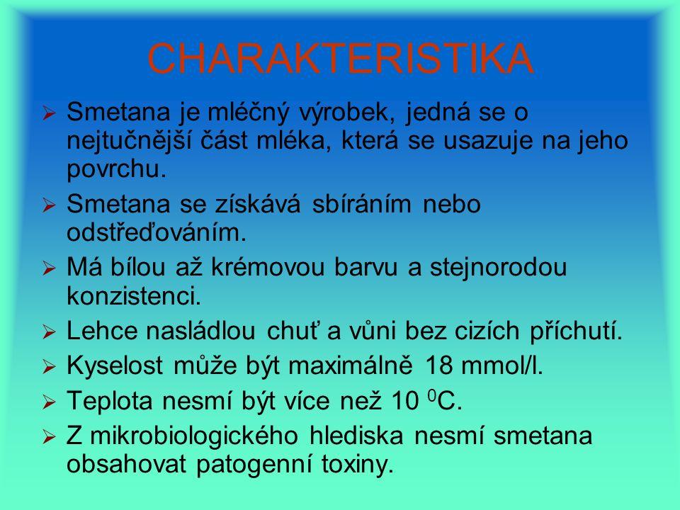 CHARAKTERISTIKA   Smetana je mléčný výrobek, jedná se o nejtučnější část mléka, která se usazuje na jeho povrchu.
