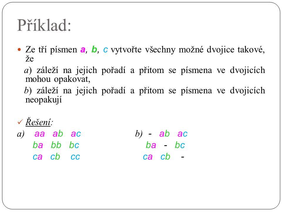 Příklad: Ze tří písmen a, b, c vytvořte všechny možné dvojice takové, že a) záleží na jejich pořadí a přitom se písmena ve dvojicích mohou opakovat, b) záleží na jejich pořadí a přitom se písmena ve dvojicích neopakují Řešení: a) aa ab ac b) - ab ac ba bb bc ba - bc ca cb cc ca cb -