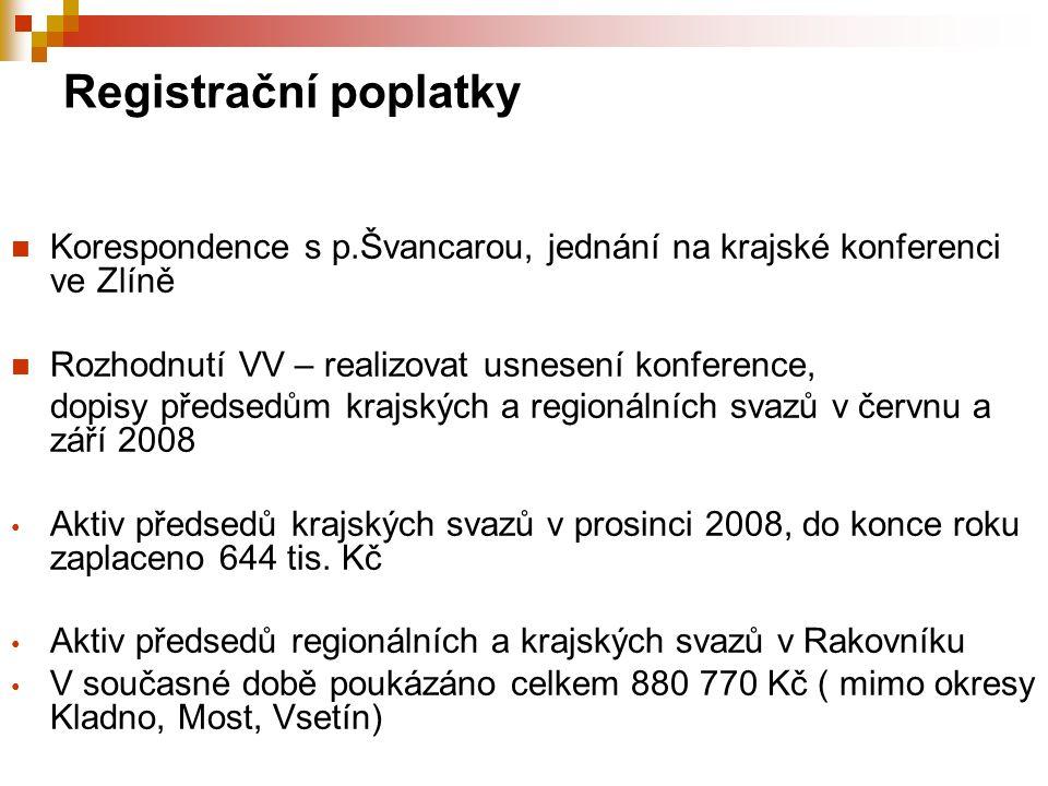 Registrační poplatky Korespondence s p.Švancarou, jednání na krajské konferenci ve Zlíně Rozhodnutí VV – realizovat usnesení konference, dopisy předse