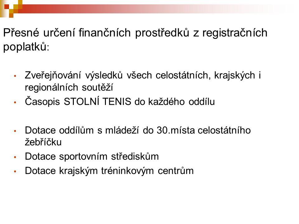 Přesné určení finančních prostředků z registračních poplatků : Zveřejňování výsledků všech celostátních, krajských i regionálních soutěží Časopis STOL