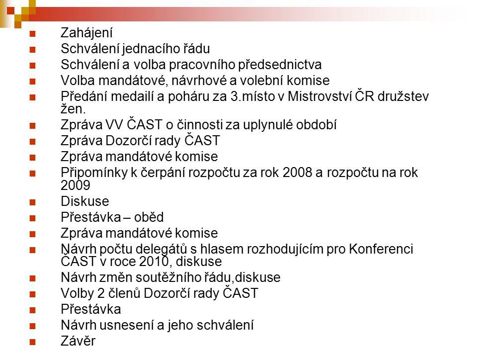 Registrační poplatky Korespondence s p.Švancarou, jednání na krajské konferenci ve Zlíně Rozhodnutí VV – realizovat usnesení konference, dopisy předsedům krajských a regionálních svazů v červnu a září 2008 Aktiv předsedů krajských svazů v prosinci 2008, do konce roku zaplaceno 644 tis.
