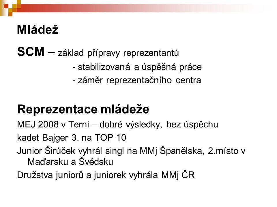 Mládež SCM – základ přípravy reprezentantů - stabilizovaná a úspěšná práce - záměr reprezentačního centra Reprezentace mládeže MEJ 2008 v Terni – dobr