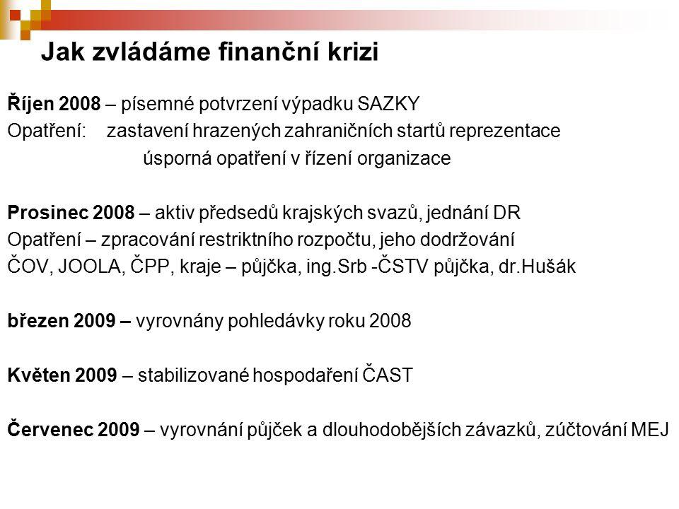 Jak zvládáme finanční krizi Říjen 2008 – písemné potvrzení výpadku SAZKY Opatření: zastavení hrazených zahraničních startů reprezentace úsporná opatře