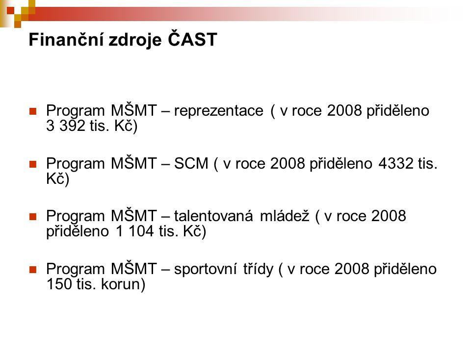 Finanční zdroje ČAST Program MŠMT – reprezentace ( v roce 2008 přiděleno 3 392 tis. Kč) Program MŠMT – SCM ( v roce 2008 přiděleno 4332 tis. Kč) Progr