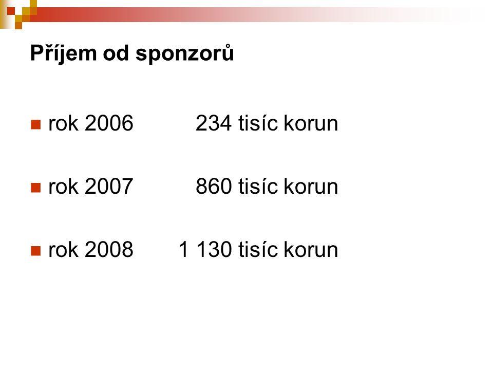 Mediální oblast a propagace - Zprávy ředitele soutěží a Info - Teletext NOVA 291 - Časopis STOLNÍ TENIS - www stránky ČÁST