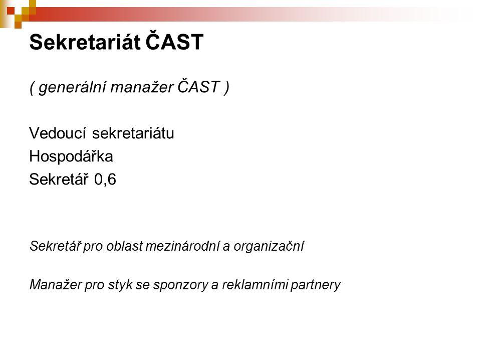 Sekretariát ČAST ( generální manažer ČAST ) Vedoucí sekretariátu Hospodářka Sekretář 0,6 Sekretář pro oblast mezinárodní a organizační Manažer pro styk se sponzory a reklamními partnery
