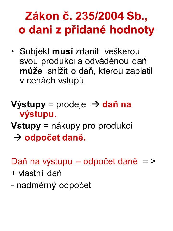 Zákon č. 235/2004 Sb., o dani z přidané hodnoty Subjekt musí zdanit veškerou svou produkci a odváděnou daň může snížit o daň, kterou zaplatil v cenách