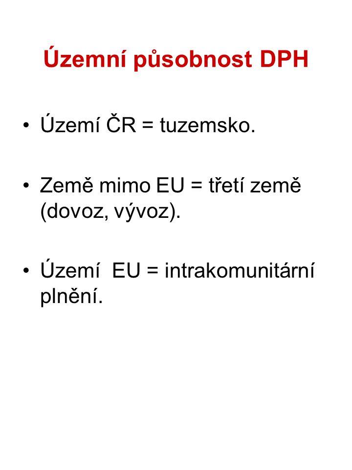 Územní působnost DPH Území ČR = tuzemsko. Země mimo EU = třetí země (dovoz, vývoz). Území EU = intrakomunitární plnění.