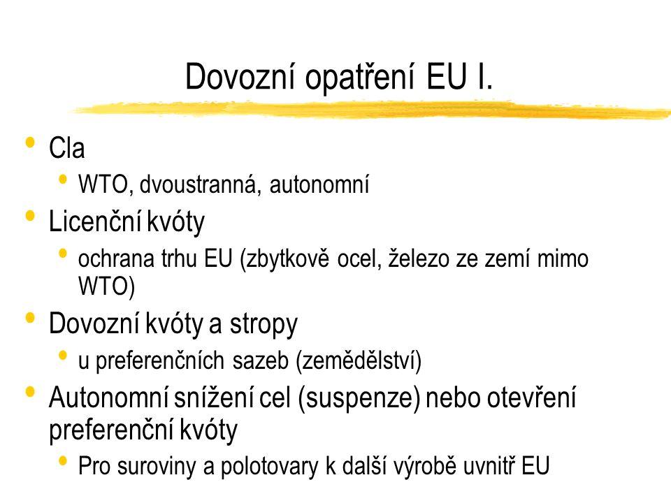 Dovozní opatření EU I.