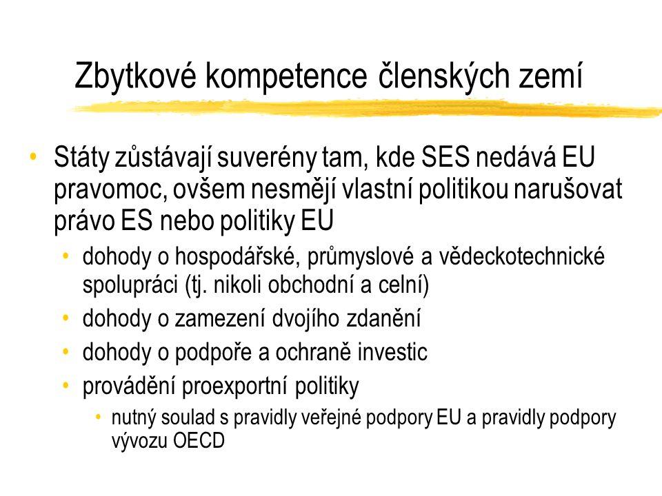 Zbytkové kompetence členských zemí Státy zůstávají suverény tam, kde SES nedává EU pravomoc, ovšem nesmějí vlastní politikou narušovat právo ES nebo politiky EU dohody o hospodářské, průmyslové a vědeckotechnické spolupráci (tj.