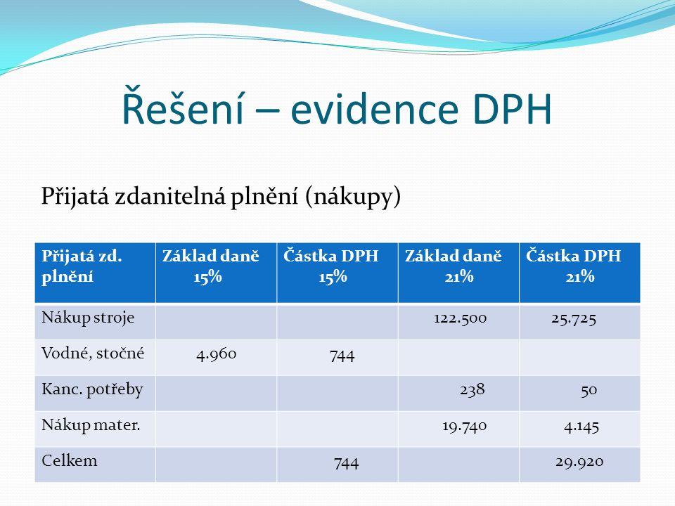Řešení evidence DPH Uskutečněná zdanitelná plnění (prodeje) Uskutečněná zd.