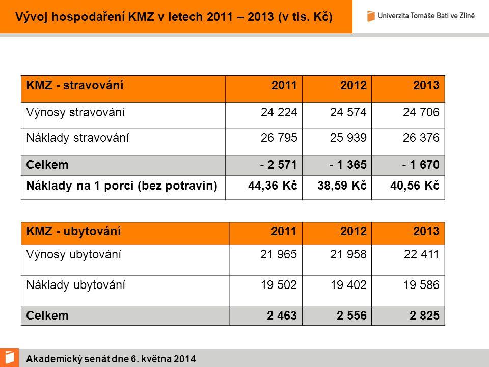 Akademický senát dne 6. května 2014 Vývoj hospodaření KMZ v letech 2011 – 2013 (v tis.