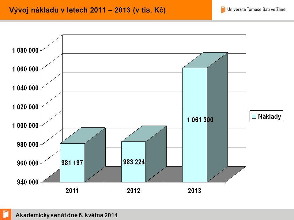 Akademický senát dne 6. května 2014 Vývoj nákladů v letech 2011 – 2013 (v tis. Kč)