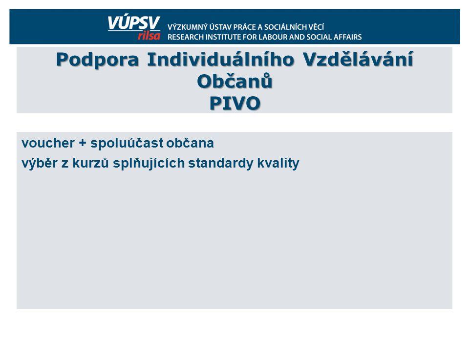 Podpora Individuálního Vzdělávání Občanů PIVO voucher + spoluúčast občana výběr z kurzů splňujících standardy kvality