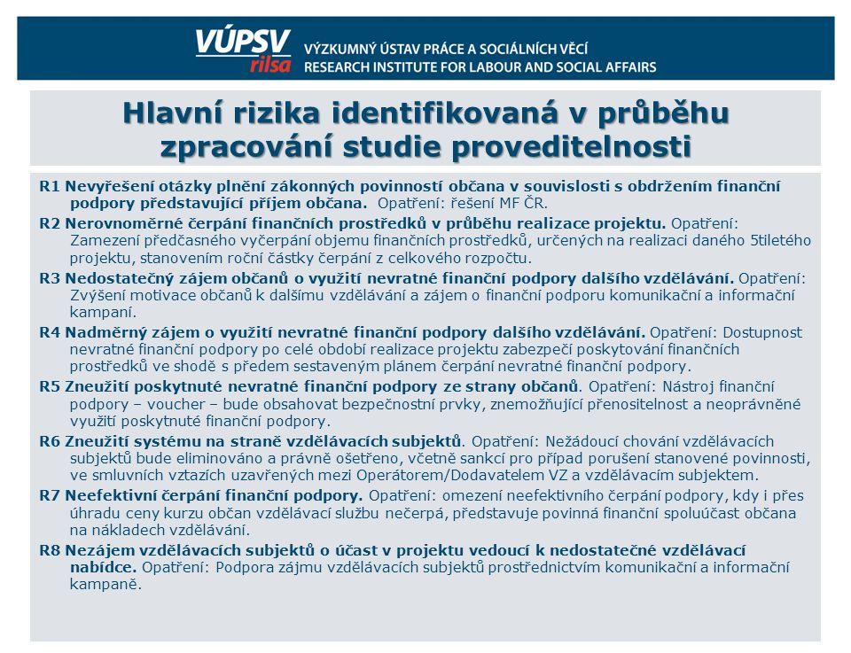 Hlavní rizika identifikovaná v průběhu zpracování studie proveditelnosti R1 Nevyřešení otázky plnění zákonných povinností občana v souvislosti s obdržením finanční podpory představující příjem občana.