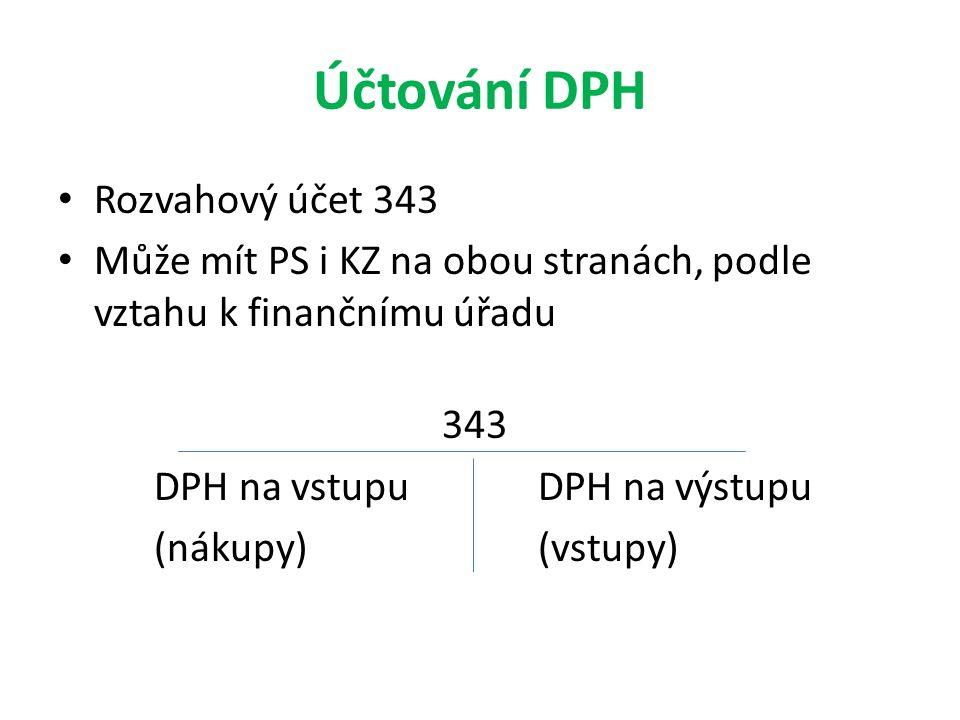 Účtování DPH Rozvahový účet 343 Může mít PS i KZ na obou stranách, podle vztahu k finančnímu úřadu 343 DPH na vstupuDPH na výstupu (nákupy)(vstupy)