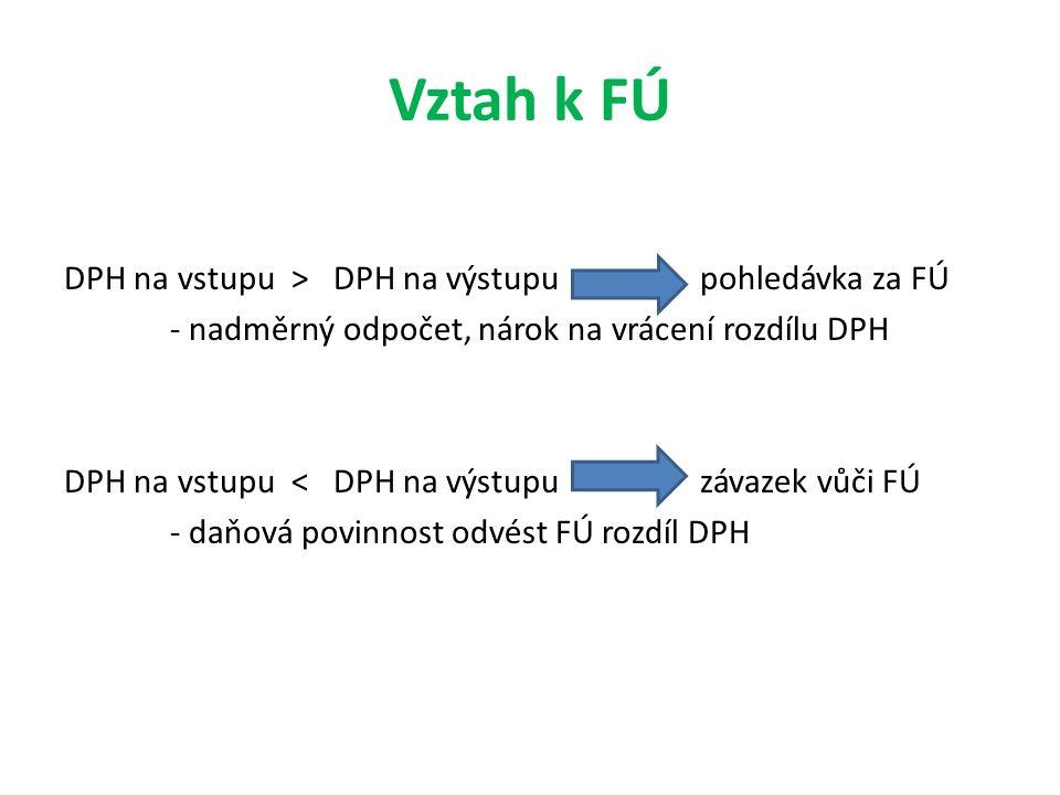 Vztah k FÚ DPH na vstupu > DPH na výstupupohledávka za FÚ - nadměrný odpočet, nárok na vrácení rozdílu DPH DPH na vstupu < DPH na výstupuzávazek vůči FÚ - daňová povinnost odvést FÚ rozdíl DPH