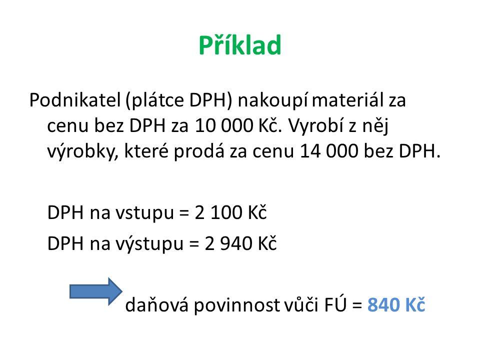 Příklad Podnikatel (plátce DPH) nakoupí materiál za cenu bez DPH za 10 000 Kč.