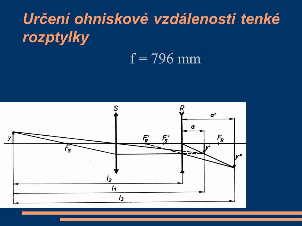 f = 796 mm Určení ohniskové vzdálenosti tenké rozptylky