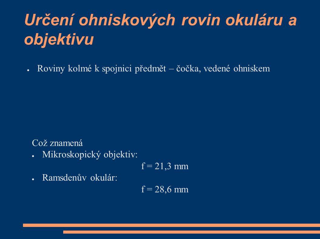 Určení ohniskových rovin okuláru a objektivu ● Roviny kolmé k spojnici předmět – čočka, vedené ohniskem Což znamená ● Mikroskopický objektiv: f = 21,3 mm ● Ramsdenův okulár: f = 28,6 mm