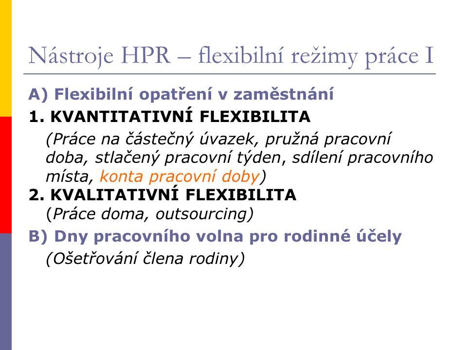 Nástroje HPR – flexibilní režimy práce I A) Flexibilní opatření v zaměstnání 1. KVANTITATIVNÍ FLEXIBILITA (Práce na částečný úvazek, pružná pracovní d