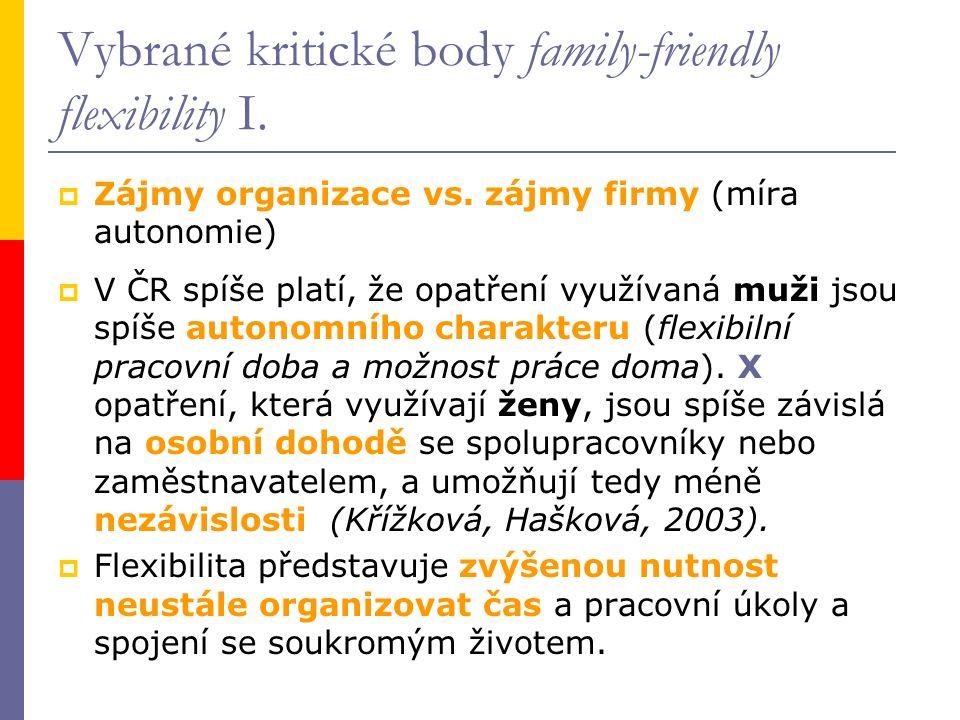 Vybrané kritické body family-friendly flexibility I.  Zájmy organizace vs. zájmy firmy (míra autonomie)  V ČR spíše platí, že opatření využívaná muž